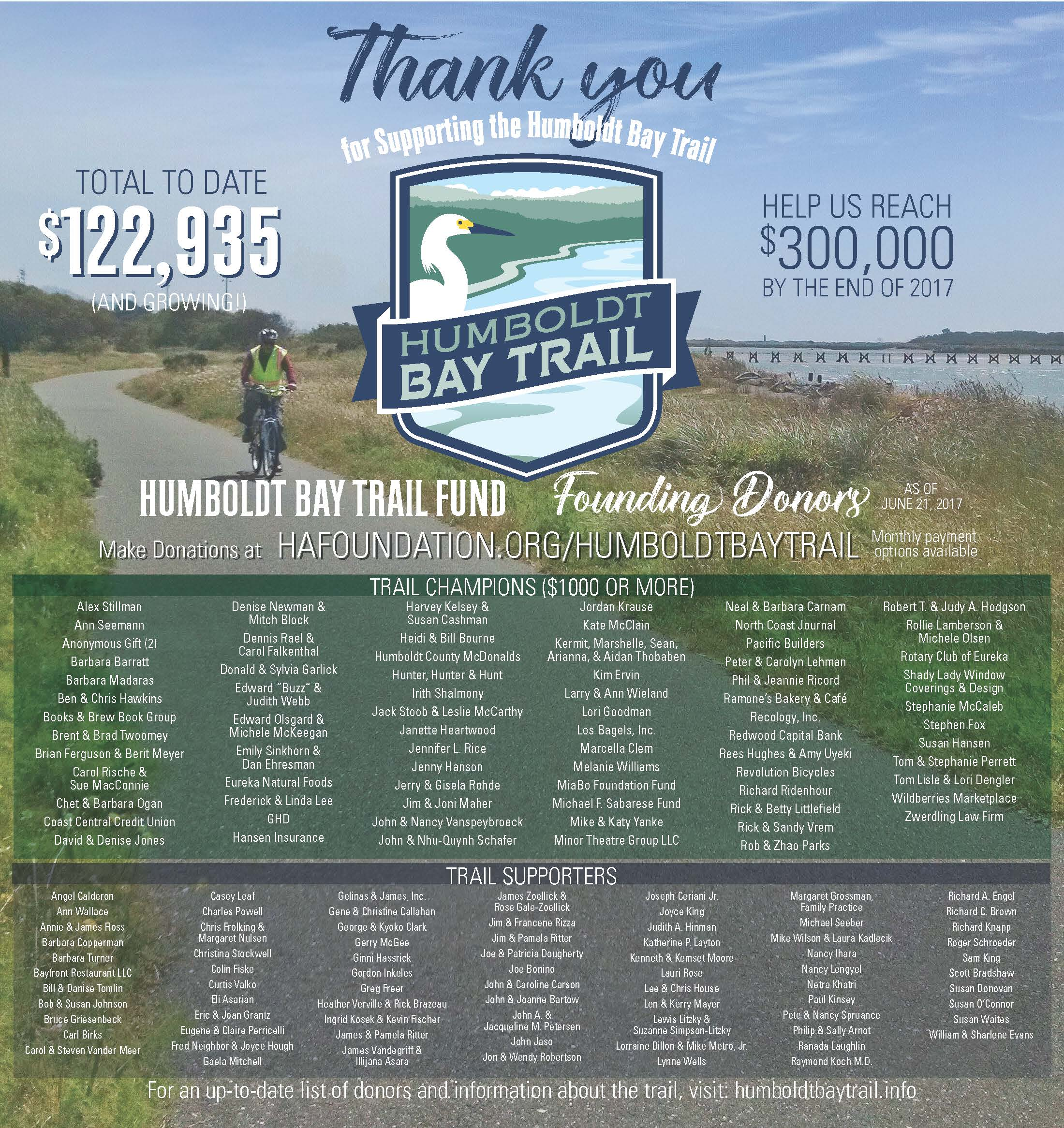 Poster thanking donors to the Humboldt Bay Trail Fund as of June 21, 2017
