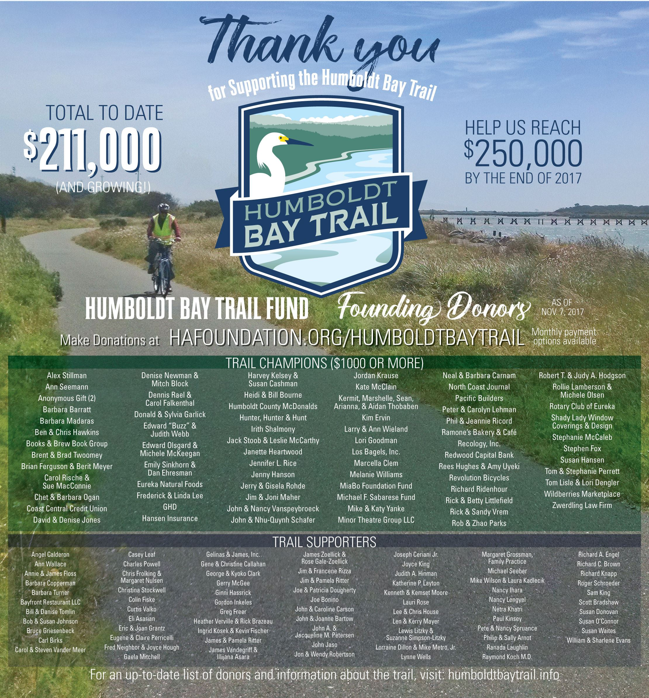 Thank You Humboldt Bay Trail Supporters as of November 8, 2017