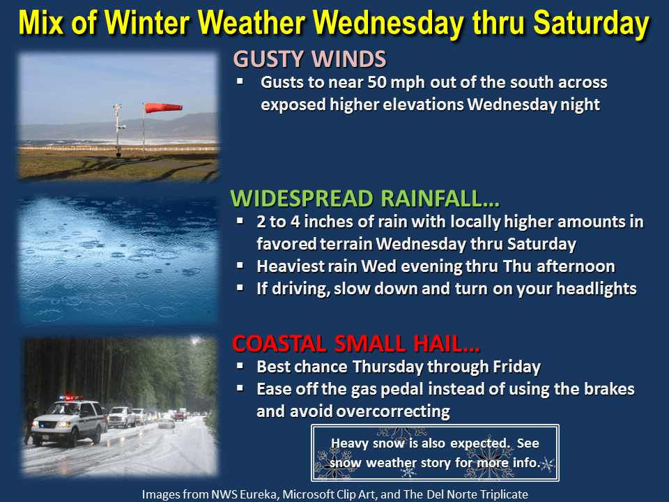 Photo detailing winter weather courtesy of the National Weather Service