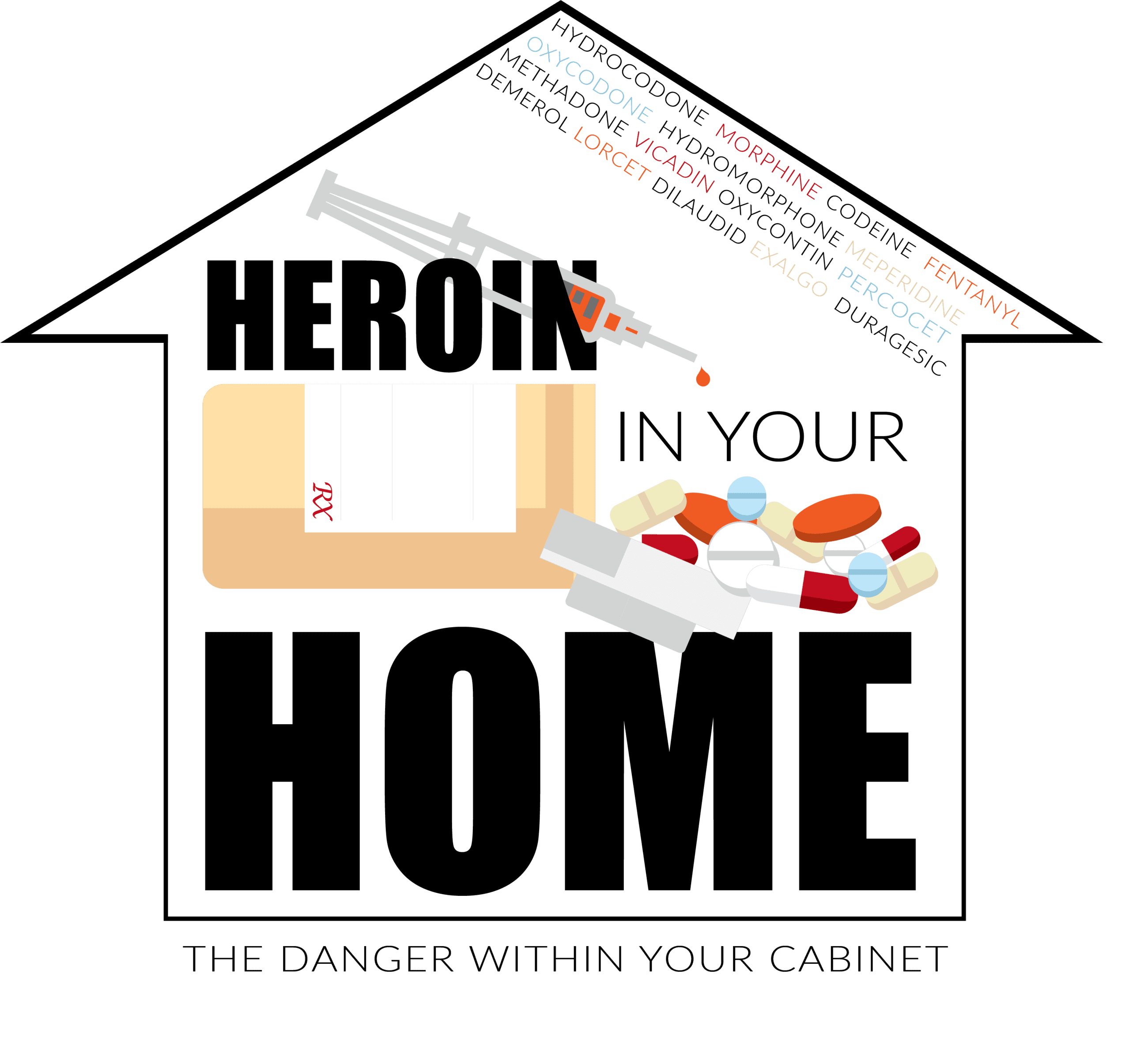 HEROIN IN YOUR HOME LOGO