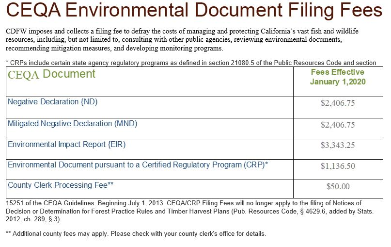 CEQA Fee Chart Picture Opens in new window