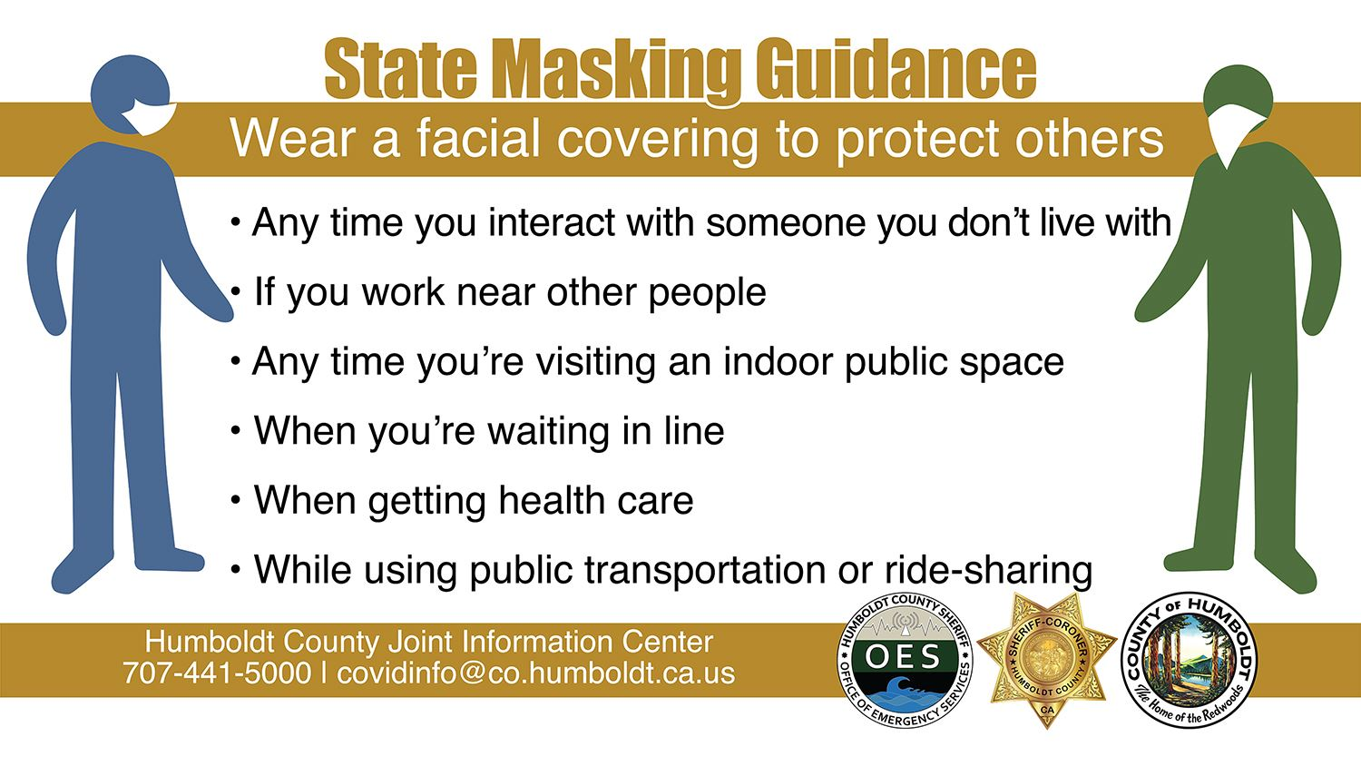 State guidance states facial coverings are to be worn: any time you interact with someone you don't live with, if you work near others, when visiting an indoor public space, when waiting in line, when getting health care, and while using public transpiration or ride-sharing.