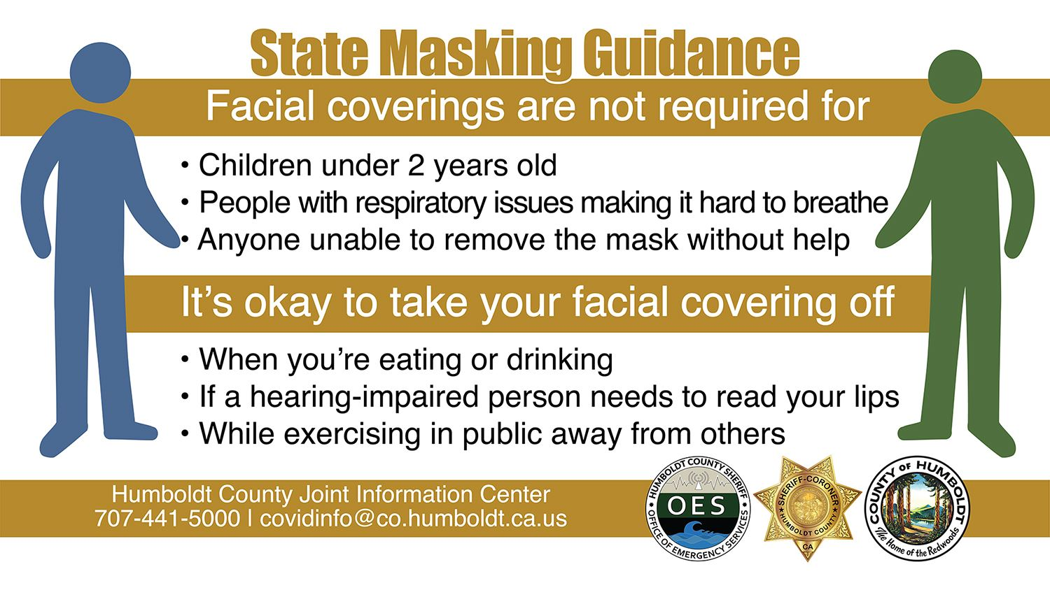 State guidance states facial coverings are not required for: children under 2, people with respiratory issues, anyone unable to remove mask without help.  It's okay to take off facial coverings to eat/drink, if a hearing-impaired person needs to read your lips, and while exercising away from others.